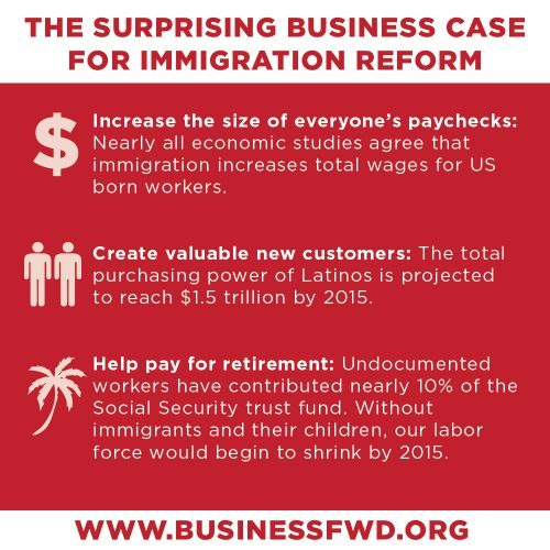 Latest News About Immigration Reform 2013: 3 Surprising Facts About Immigration Reform